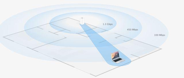 Imagen de Apple.com explicar la AirPort Extreme con 802.11ac & quot; & quot formación de haces; tecnología.