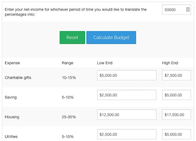 presupuestarias calculadoras-presupuesto-ruptura-calculadora