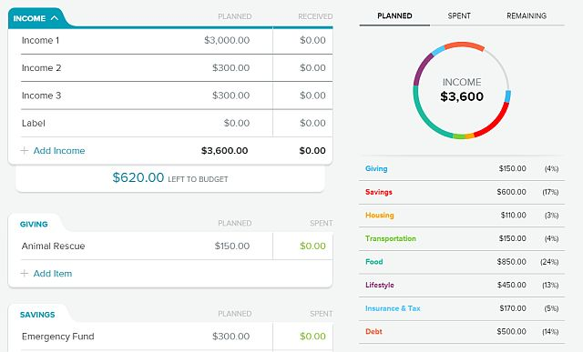 presupuestarias calculadoras-everydollar
