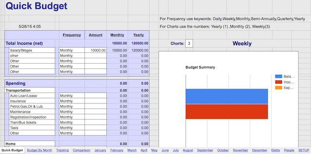 presupuestarias calculadoras-personal-presupuesto-planificador extendido