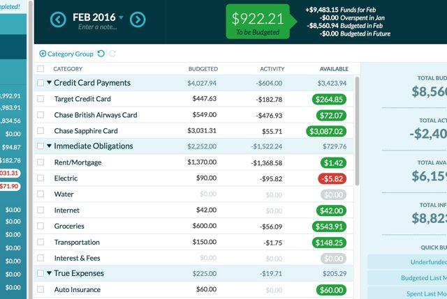 presupuestarias calculadoras-YNAB