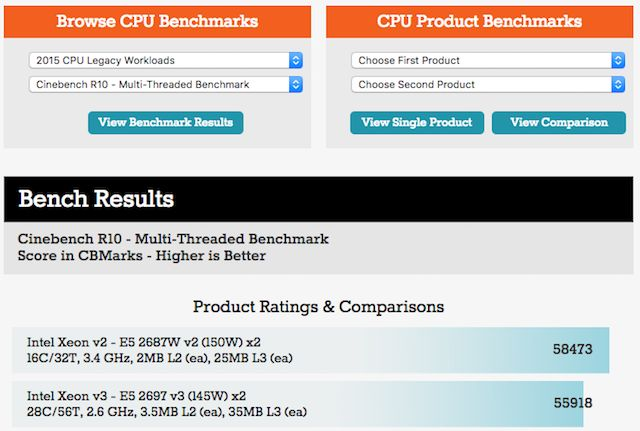 comparar los puntos de referencia de CPU-AnandTech