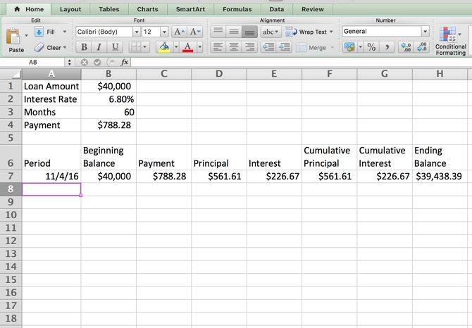 Excel Amortización - Mesa de primera fila
