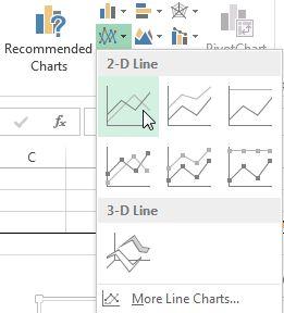 gráfico de Excel Línea 2D