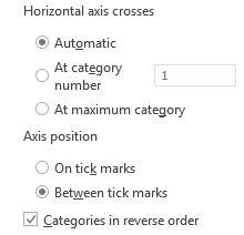 Categorías de Excel en orden inverso