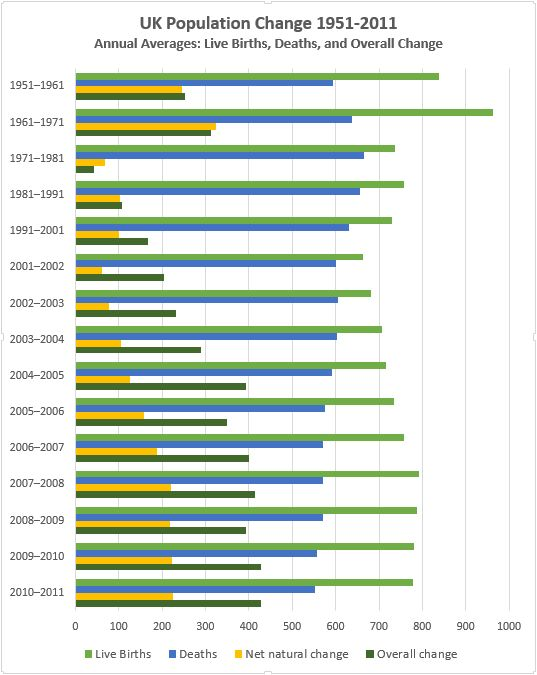 Gráfico de barras agrupadas Excel último ejemplo Diferentes Colores
