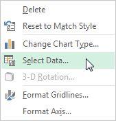 Seleccione Rango de datos de Excel