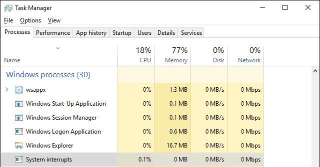 Las interrupciones de Windows Administrador de tareas