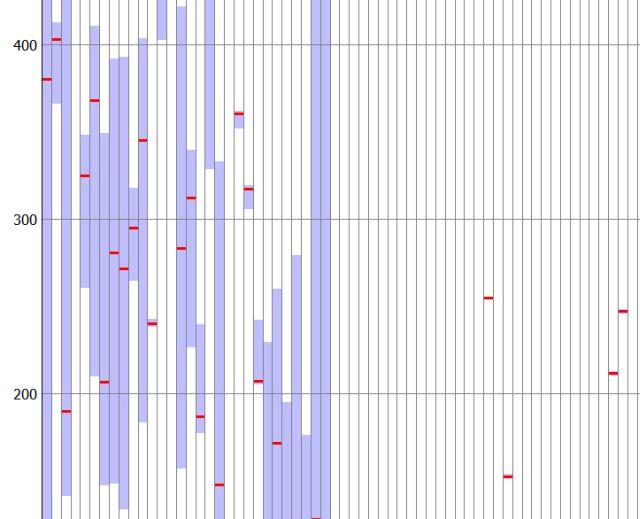resultados para probador c velocidad SSD