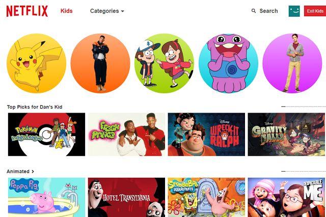 Netflix demostraciones para los cabritos