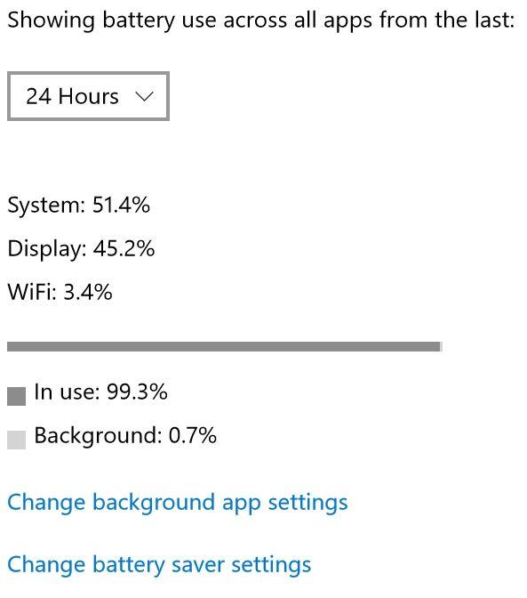 Windows 10 Uso de la batería 24 horas