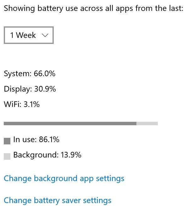 Windows 10 Uso de la batería 1 semana