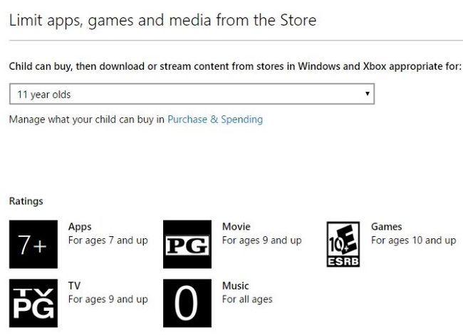 cuenta infantil restringir Windows Media 10