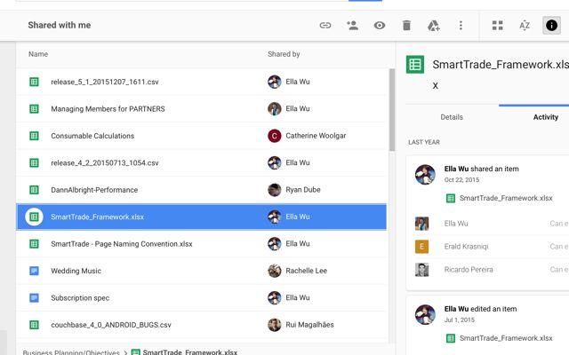 google-drive-revisión-historia