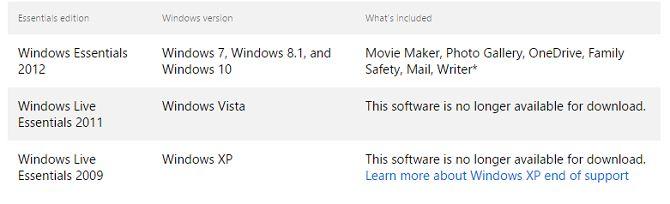 De Windows Essential Edition