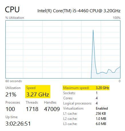 CPU_performance