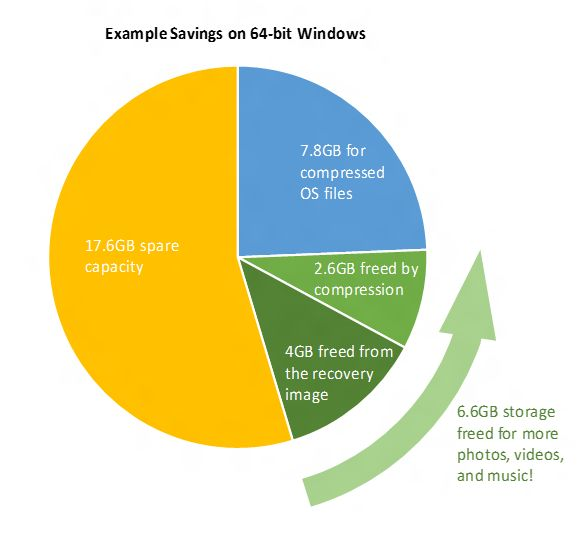 COMPACTOS imagen Microsoft
