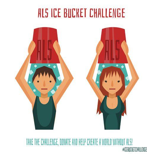 Cubo de hielo Desafío