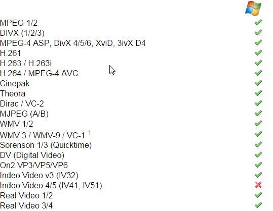 VLC vídeo compatibles