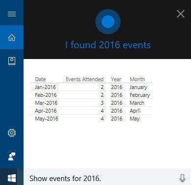 2016 eventos