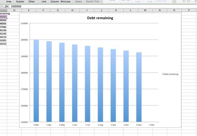 excel deuda-gráfico