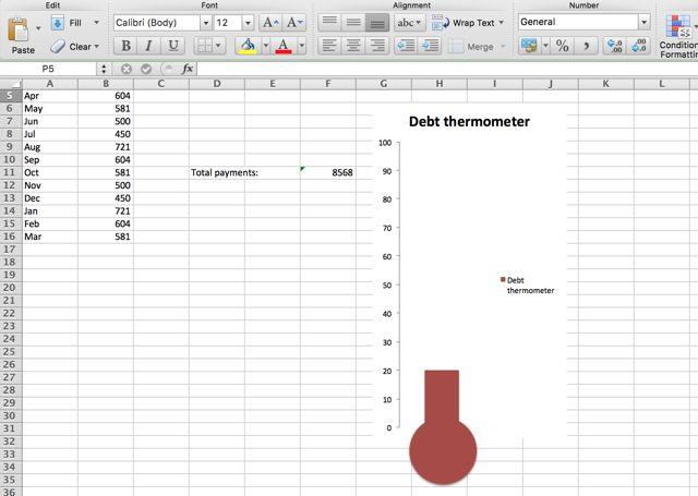 excel deuda-termómetro