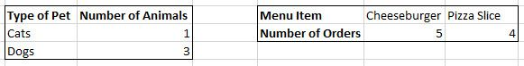barra de datos línea de columna