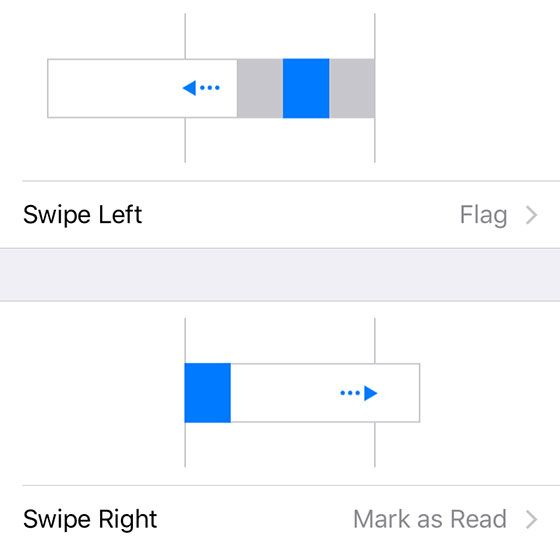 swipe_custom