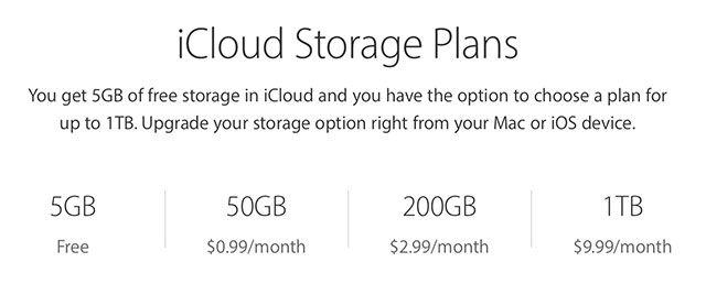 icloud_storage_plans