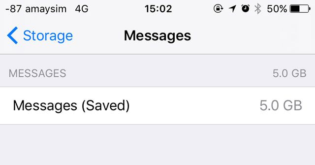 messages_size