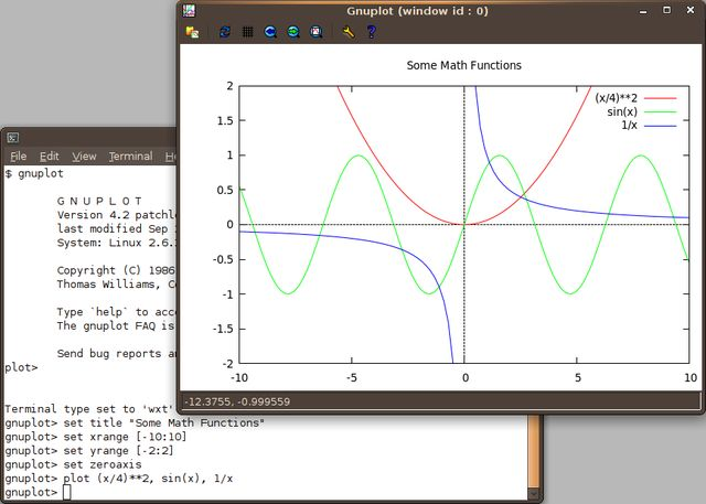 Linux-ganar-matemáticas-gnuplot