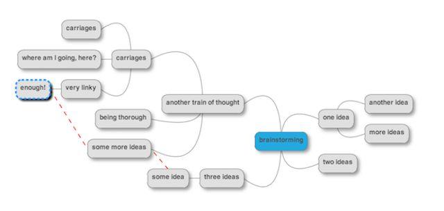 Nuevos años de resoluciones sitios web-Mindmup-mapa mental