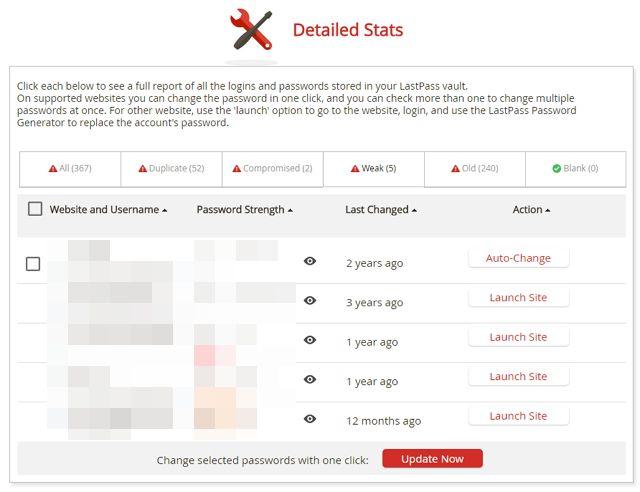 Lastpass-Seguridad-Challenge detallados-Stats