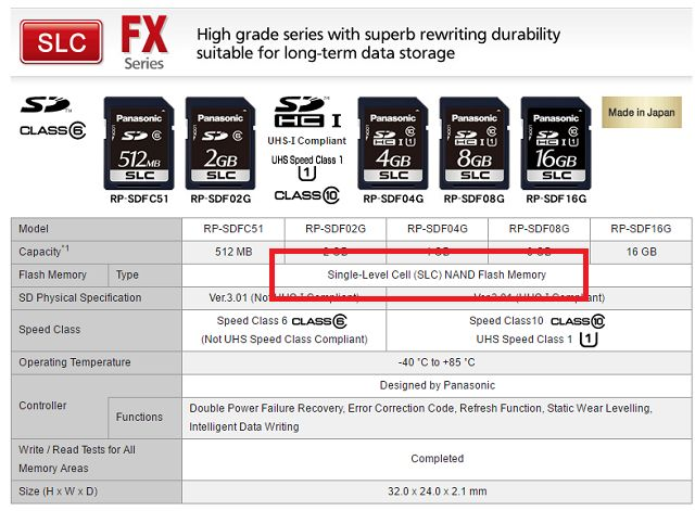 Tarjeta SD de Panasonic de memoria Flash NAND Especificaciones