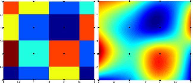 4k-HDR-tv-de-juegos-interpolación