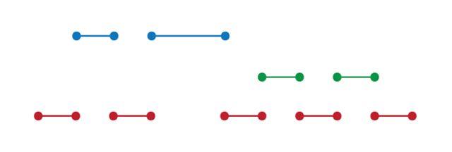 singletask-multitarea-serie-tareas