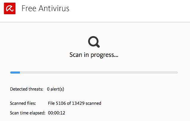 De virus completo de barrido