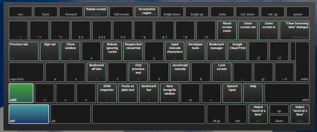 Chromebook atajos
