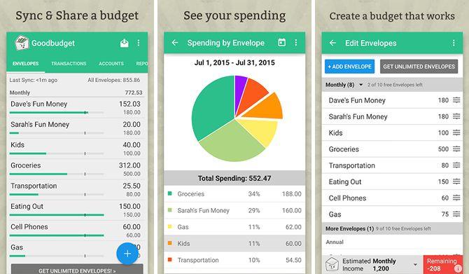presupuesto-app-goodbudget
