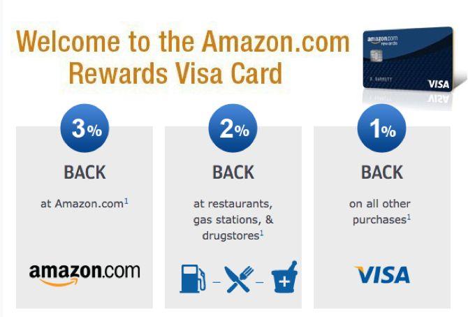 Persecución Amazon Visa