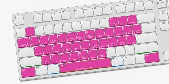 Las mejores maneras de aprender todos los atajos de teclado que usted necesitará siempre