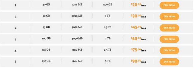 mejor virtual en la web-hosting-pequeña-naranja