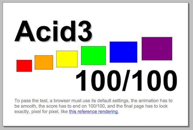 AcidChrome