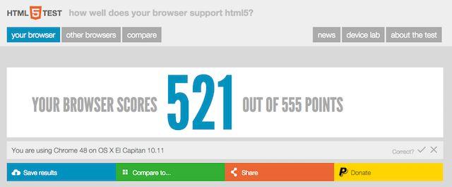 HTML5Chrome