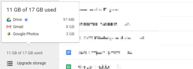 Espacio en Disco Se utiliza Google