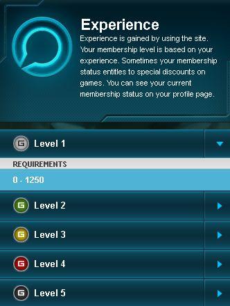 gamersgate_experience