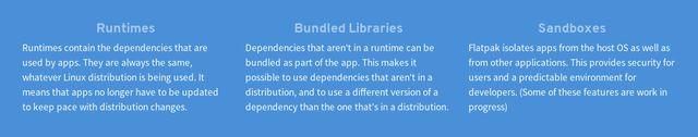 SnapVsFlatpak-Runtimes-Bibliotecas-Areneros