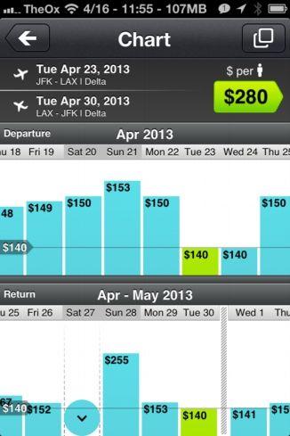 ofertas de vuelos