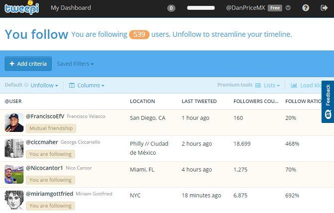 herramientas de Twitter: Tweepi