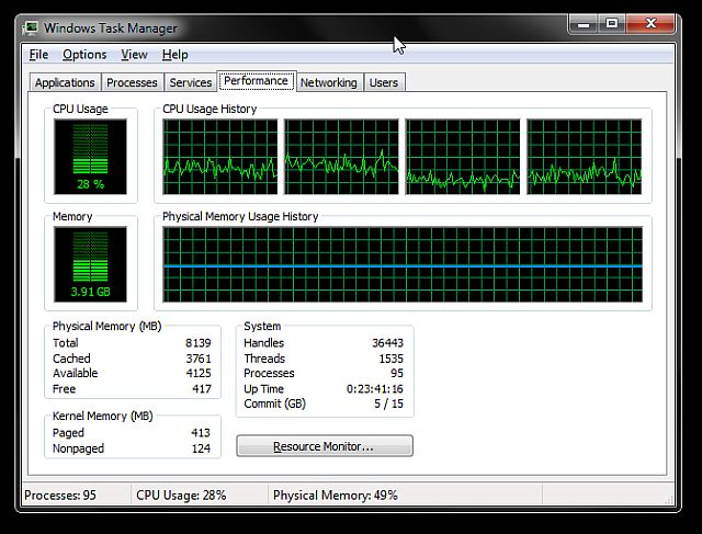 ventanas administrador de tareas rendimiento-tab